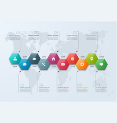 Timeline chart infographic template with 10 vector