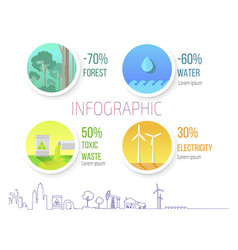 infographic poster dealing environmental problems vector image