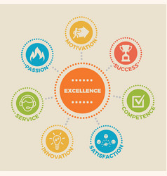 excellence concept with icons vector image