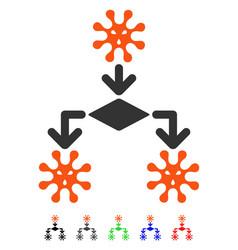 Virus reproduction flat icon vector
