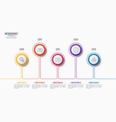 5 steps infographic design timeline chart vector