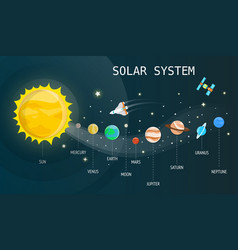 Solar system plantets and technology in universe vector