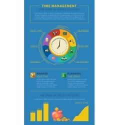 Time Management Tips Infographic Poster vector
