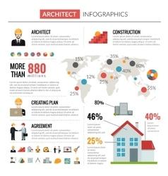 Architect infographics set vector