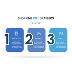 Concept shopping process with 3 successive vector