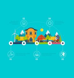 energy ecology clean planet urban landscape vector image