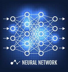 Neural network machine learning concept vector