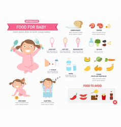 food for baby infographic vector image vector image