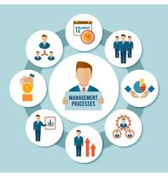 Management process concept vector