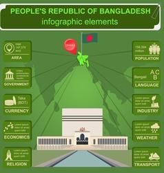 Bangladesh infographics statistical data sights vector