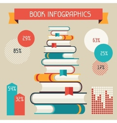 Set of books infographic in flat design style vector image