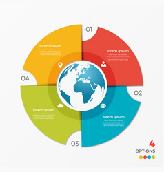circle chart infographic template with globe 4 vector image vector image