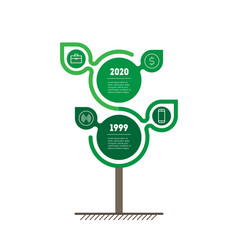 Development and growth eco business time vector
