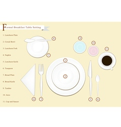 Detailed of Breakfast Table Setting vector image