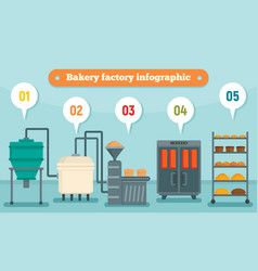Bakery factory infographic flat style vector