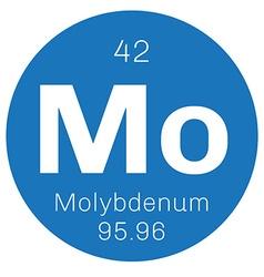 Molybdenum chemical element vector