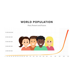 World population flat banner vector