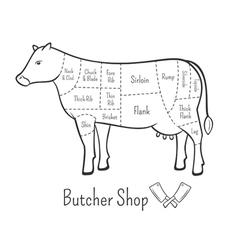 British cuts of beef diagram and butchery design vector image vector image