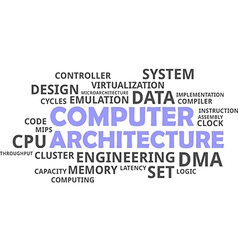 word cloud computer architecture vector image