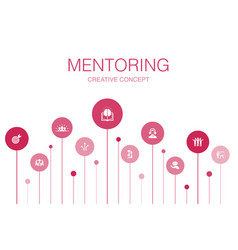 Mentoring infographic 10 steps templatedirection vector