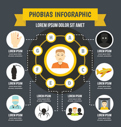 Phobias infographic concept flat style vector