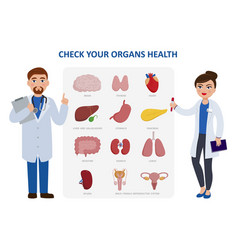 check your internal organs health poster including vector image