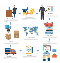 Analyze internet shopping process purchasing vector