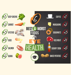 Best and worst foods for eyes vector