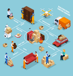 Relocation service isometric flowchart vector