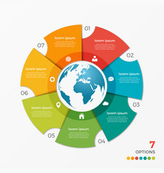 circle chart infographic template with globe 7 vector image