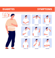 Diabetes symptoms disease infographic diabetic vector