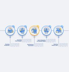 Industry 40 goals infographic template vector
