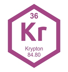 Periodic table krypton vector image