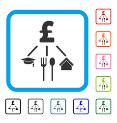 Pound consumption pattern framed icon vector