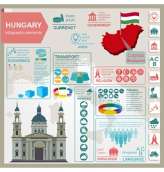 hungary infographics statistical data sights vector image