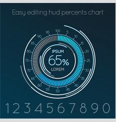 Futuristic digital percentage easy editing scale vector