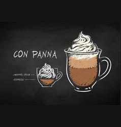 Chalked con panna coffee recipe vector