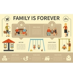 Family is forever infographic flat vector