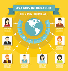 Avatars infographic concept flat style vector