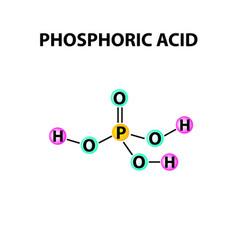 orthophosphoric acid formula of phosphoric acid vector image