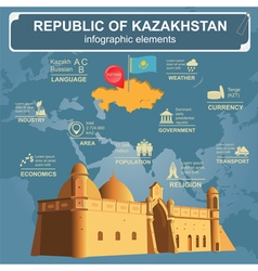 Kazakhstan infographics statistical data sights vector