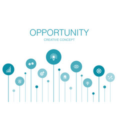 Opportunity infographic 10 steps templatechance vector