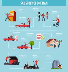 Sad life man story flowchart vector