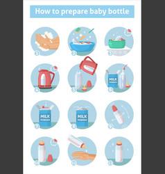 How to prepare infant formula for bottle feeding vector