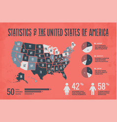 Poster map usa with infographics elements vector