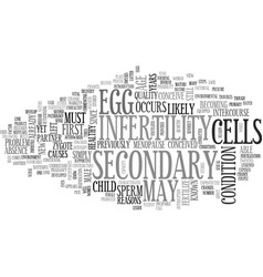 Why know secondary infertility text word cloud vector