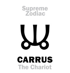Astrology supreme zodiac carrus the carriage vector