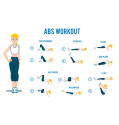 Abs workout for women banner with exercises vector