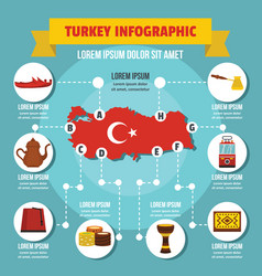 turkey infographic concept flat style vector image