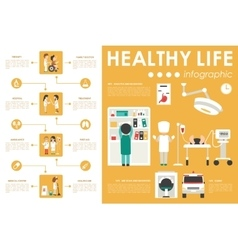 Flat medical timeline Medicine services doctor vector image